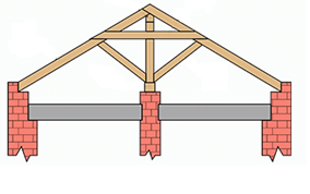 схема монтажа крыши в Москве